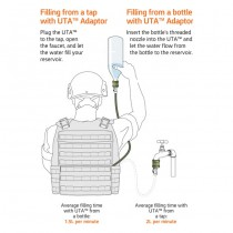 SOURCE ILPS 2L/3L Low Profile Hydration System & UTA - Coyote 1